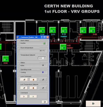 Building management system AS Hellas